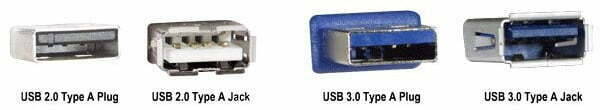 USB-A (TIPO A)