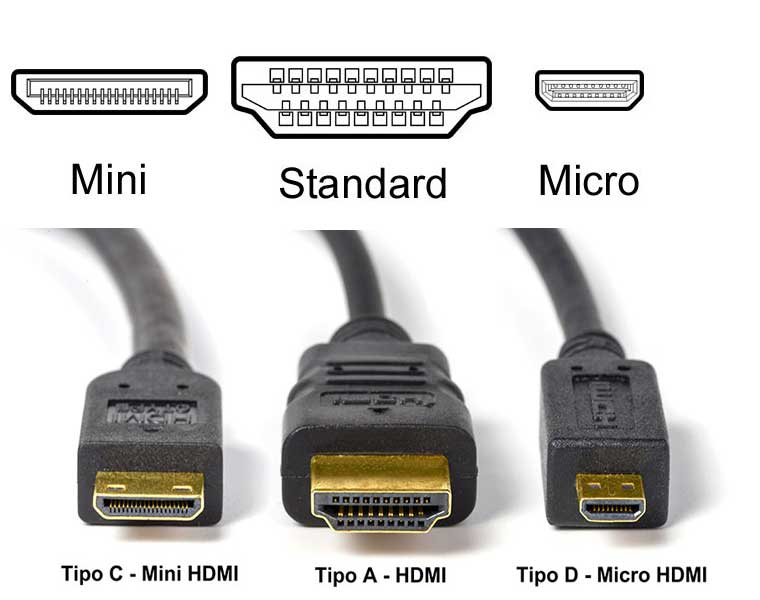 Variantes de conectores HDMI